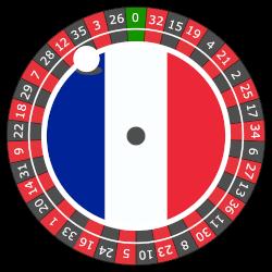 Winkansen roulette